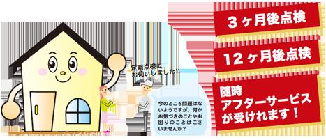 外装リフォーム 平塚 ガイソー